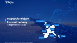 Jak Polacy podróżują w dobie pandemii?